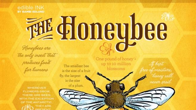 the honeybee edible ink